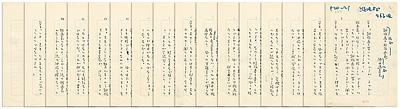 自筆原稿 銅板画の技法承前 / 池田満寿夫